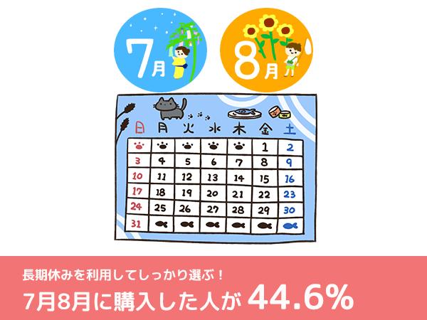 ランドセル最多購入時期は7月8月の夏休み