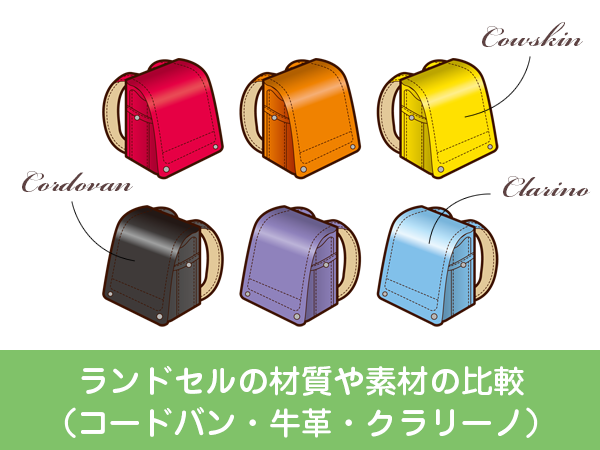 ランドセルの材質や素材(コードバン・牛革・クラリーノ)の比較